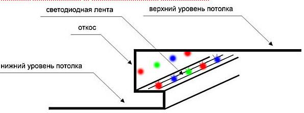 Схема подсветки двухуровнего