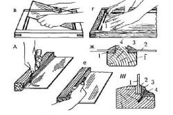 Схема вставки стекла в деревянную раму