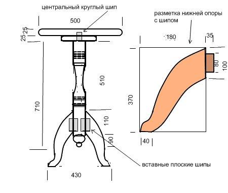 Схема изготовления деревянного
