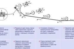 Схема монтажа струнного карниза