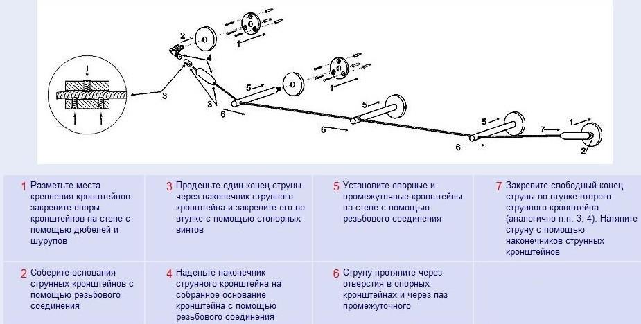Схема монтажа струнного