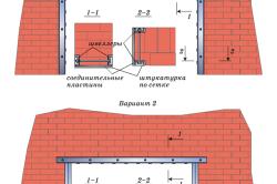 Варианты усиления кирпичной стены