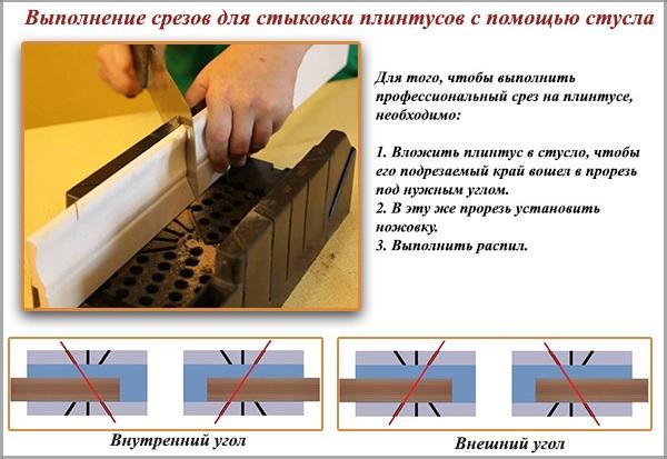 Инструкция По Установке Плинтусов