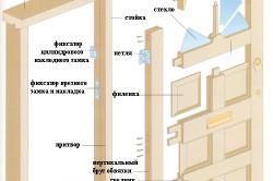 Схема сборки межкомнатной двери