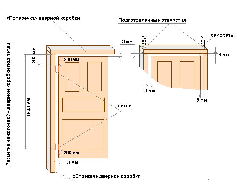 Установка коробки межкомнатных дверей своими руками