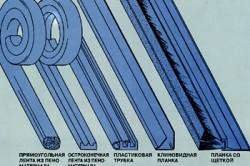 Виды звукоизоляционных уплотнительных лент