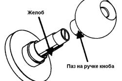 Схема замка для межкомнатной двери