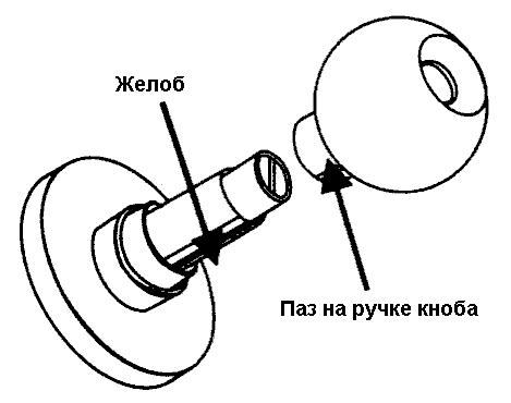 Схема замка для межкомнатной