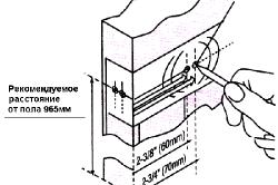 Схема разметки для установки замка в межкомнатную дверь