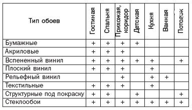 http://moyagostinaya.ru/wp-content/uploads/2015/02/vid-tanl.jpg
