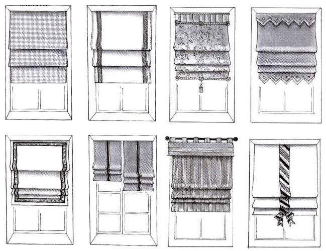 Сшить римские шторы на кухню своими руками
