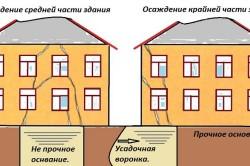 Причины образования трещин на стенах