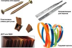 Материалы для изготовления компьютерного стола