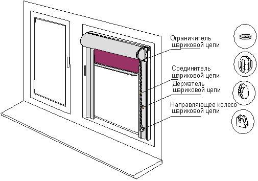 Инструкция По Сборке Жалюзи Вертикальные В Окно