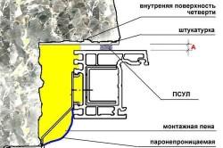 Схема герметизации металлопластикового окна