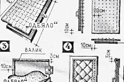 Процесс утепления входной двери, с основными размерами