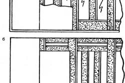 Схема облицовки стен гипсокартоном на деревянный карскас