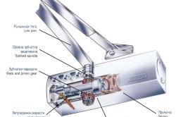 Конструкция дверного доводчика