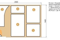 Выкройка для кресла-мешка прямоугольной формы