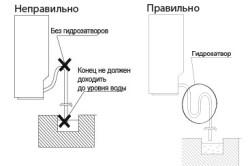 Правильное расположение труб для отвода конденсата