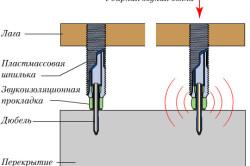 Схема регулируемой стойки со звукоизоляцией