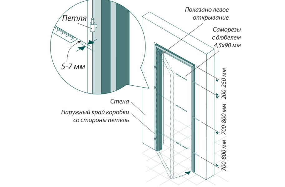 Схема установки дверей.