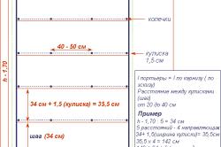 Схема с расчетами римской шторы