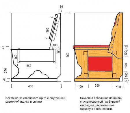 Чертежи изготовления диванов своими руками