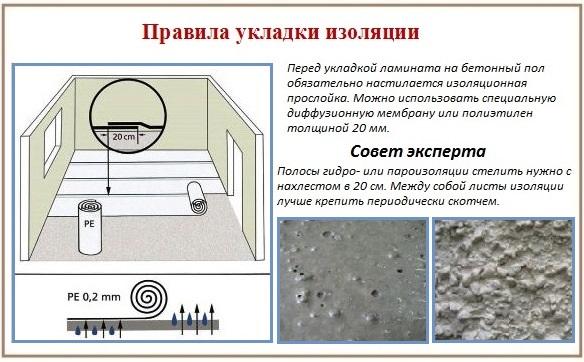Размеры гидроизоляции на кровле