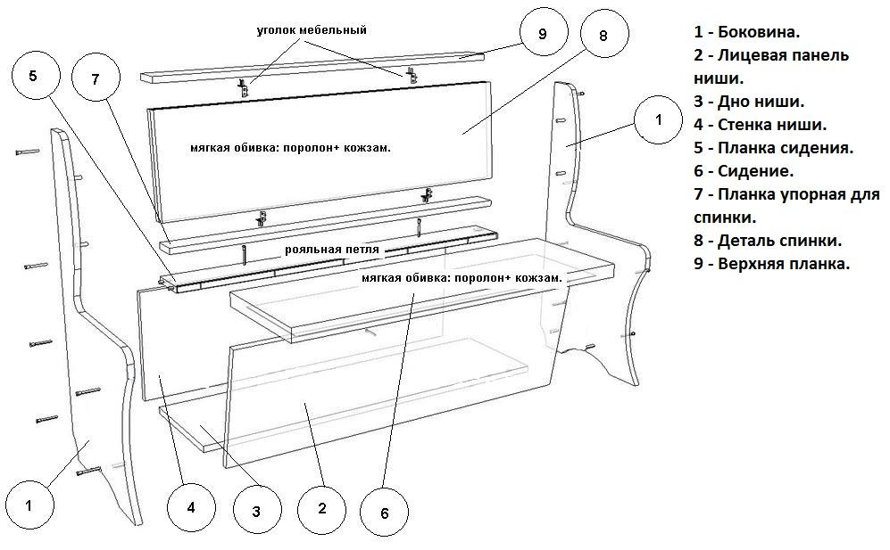 Изготовление мягкой мебели своими руками чертежи