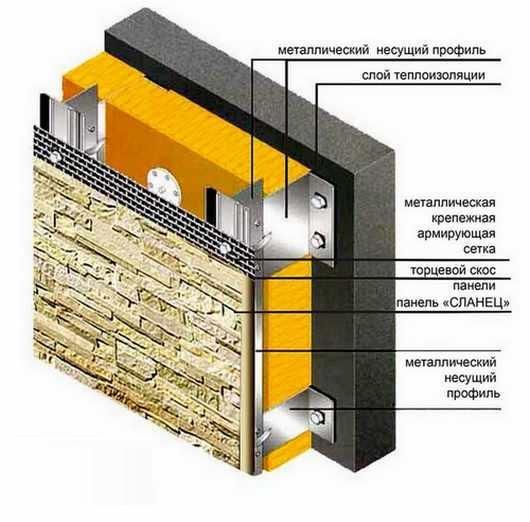 Квартиры форум гидроизоляция