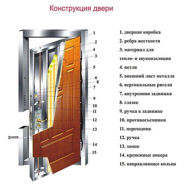 Плиты цена балконной гидроизоляция